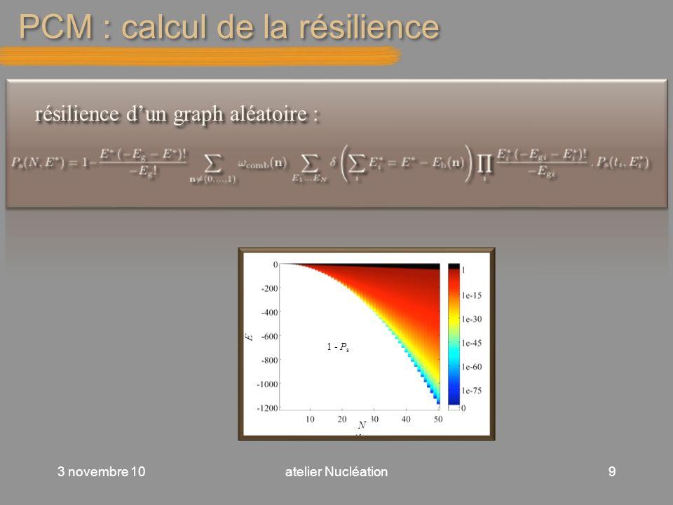 PCM : calcul de la résilience 3 novembre 10atelier Nucléation9 résilience dun graph aléatoire : N 1 - P s