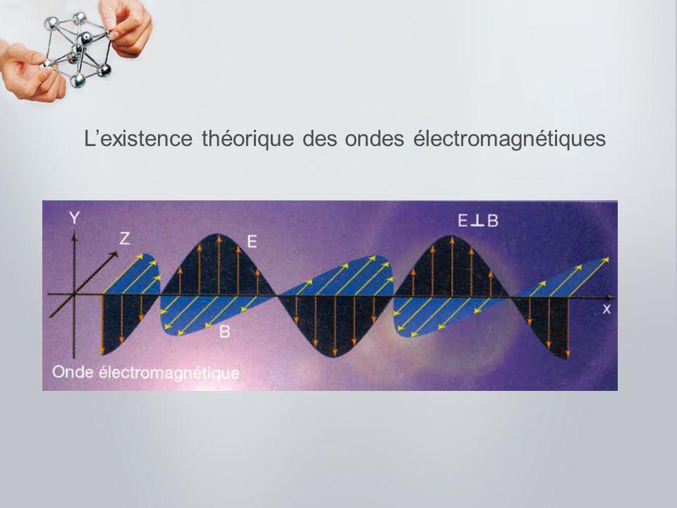 Lexistence théorique des ondes électromagnétiques