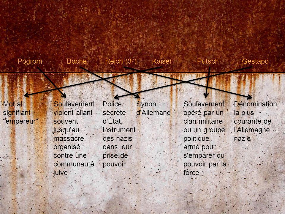 PogromPutschBocheReich (3 e )KaiserGestapo Dénomination la plus courante de lAllemagne nazie Soulèvement opéré par un clan militaire ou un groupe politique armé pour s emparer du pouvoir par la force Soulèvement violent allant souvent jusqu au massacre, organisé contre une communauté juive Police secrète dÉtat, instrument des nazis dans leur prise de pouvoir Mot all.
