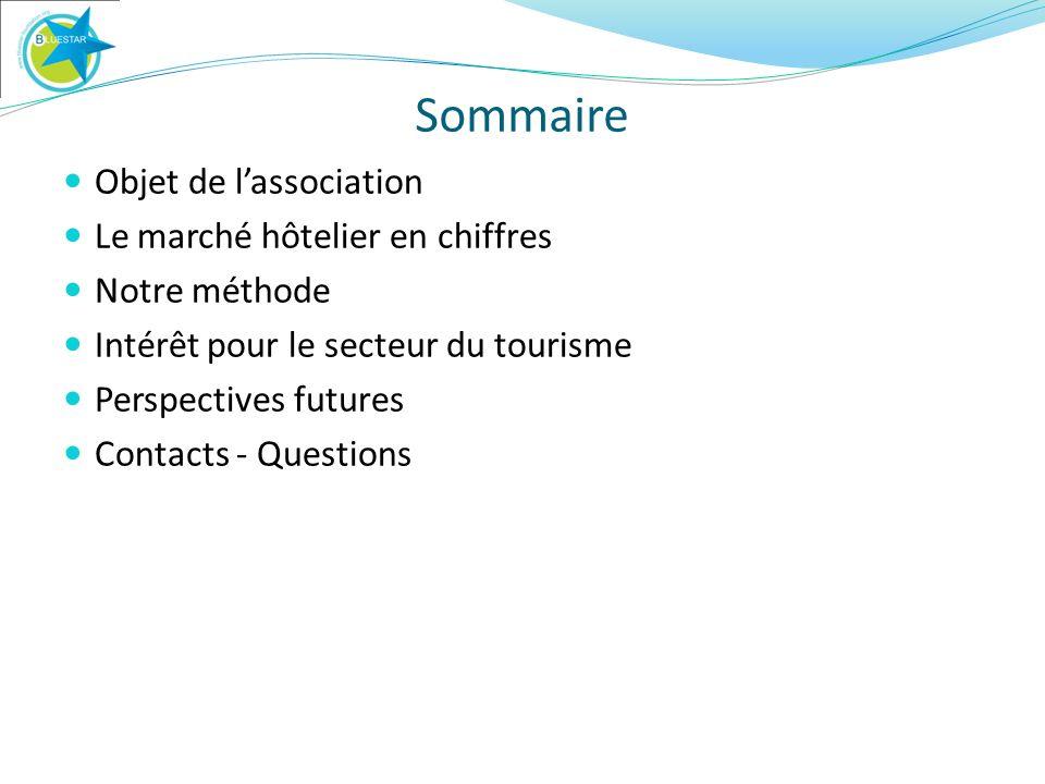 Sommaire Objet de lassociation Le marché hôtelier en chiffres Notre méthode Intérêt pour le secteur du tourisme Perspectives futures Contacts - Questions