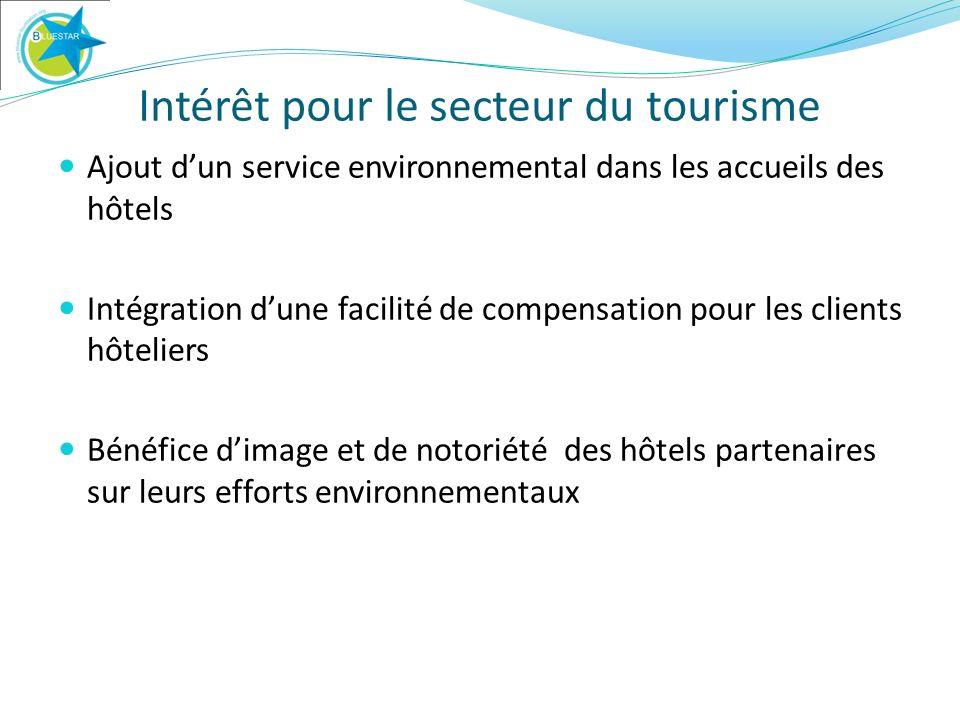 Intérêt pour le secteur du tourisme Ajout dun service environnemental dans les accueils des hôtels Intégration dune facilité de compensation pour les clients hôteliers Bénéfice dimage et de notoriété des hôtels partenaires sur leurs efforts environnementaux