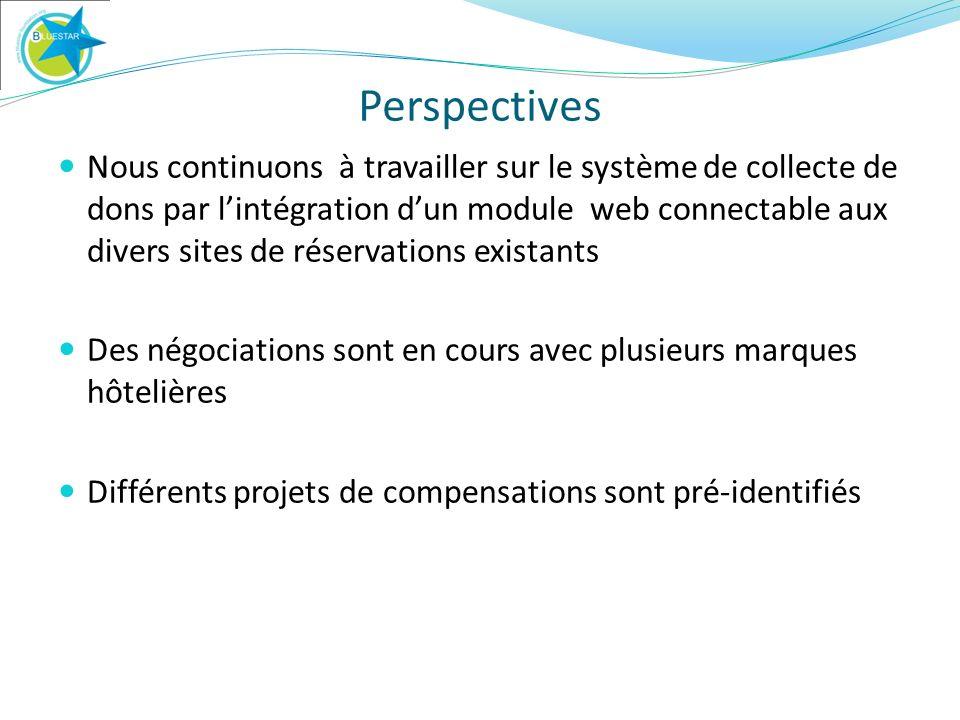 Contact - Questions Alain GARNIER 06 59 06 55 92 alain.garnier@bluestar-foundation.org