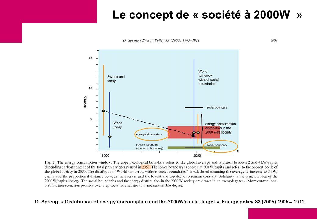 Le concept de « société à 2000W » D. Spreng, « Distribution of energy consumption and the 2000W/capita target », Energy policy 33 (2005) 1905 – 1911.
