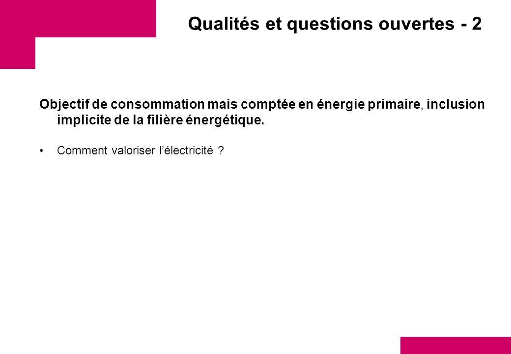 Objectif de consommation mais comptée en énergie primaire, inclusion implicite de la filière énergétique. Comment valoriser lélectricité ? Qualités et