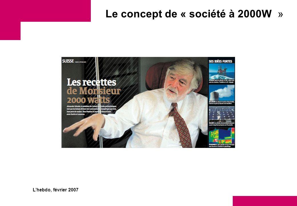 Le concept de « société à 2000W » Lhebdo, février 2007