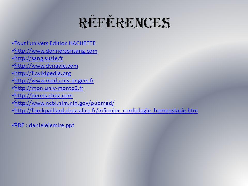 Références Tout lunivers Edition HACHETTE http://www.donnersonsang.com http://sang.suzie.fr http://www.dynavie.com http://fr.wikipedia.org http://www.