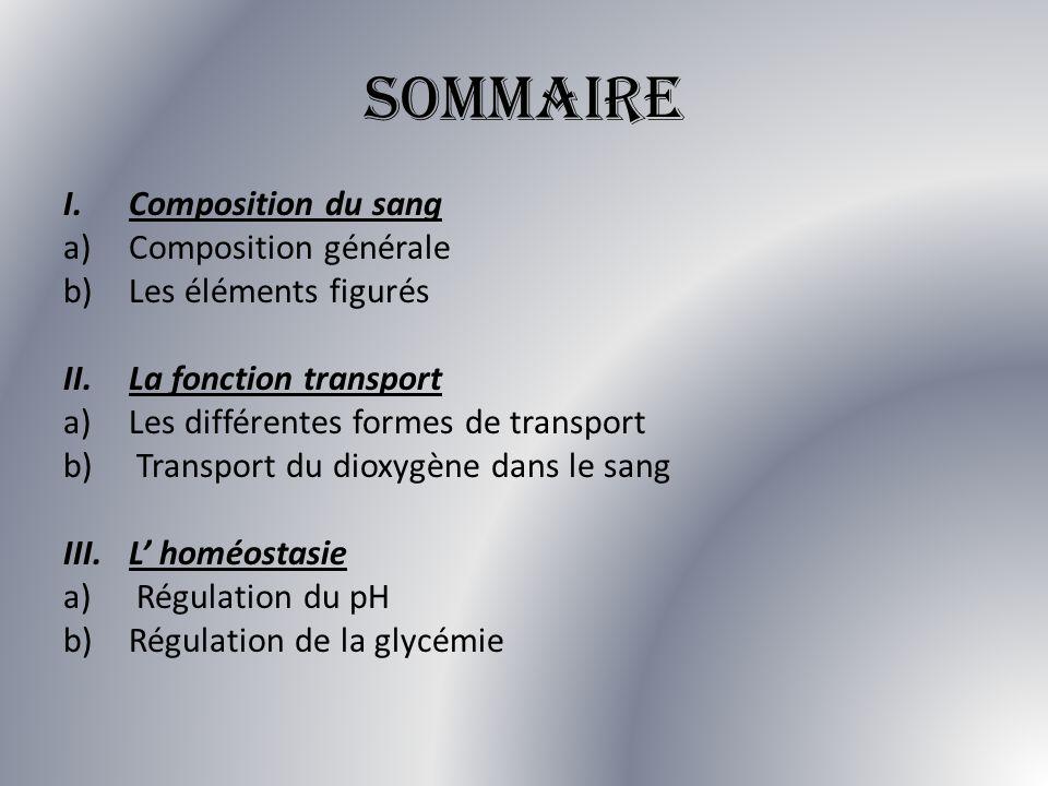 SOMMAIRE I.Composition du sang a)Composition générale b)Les éléments figurés II.La fonction transport a)Les différentes formes de transport b) Transpo