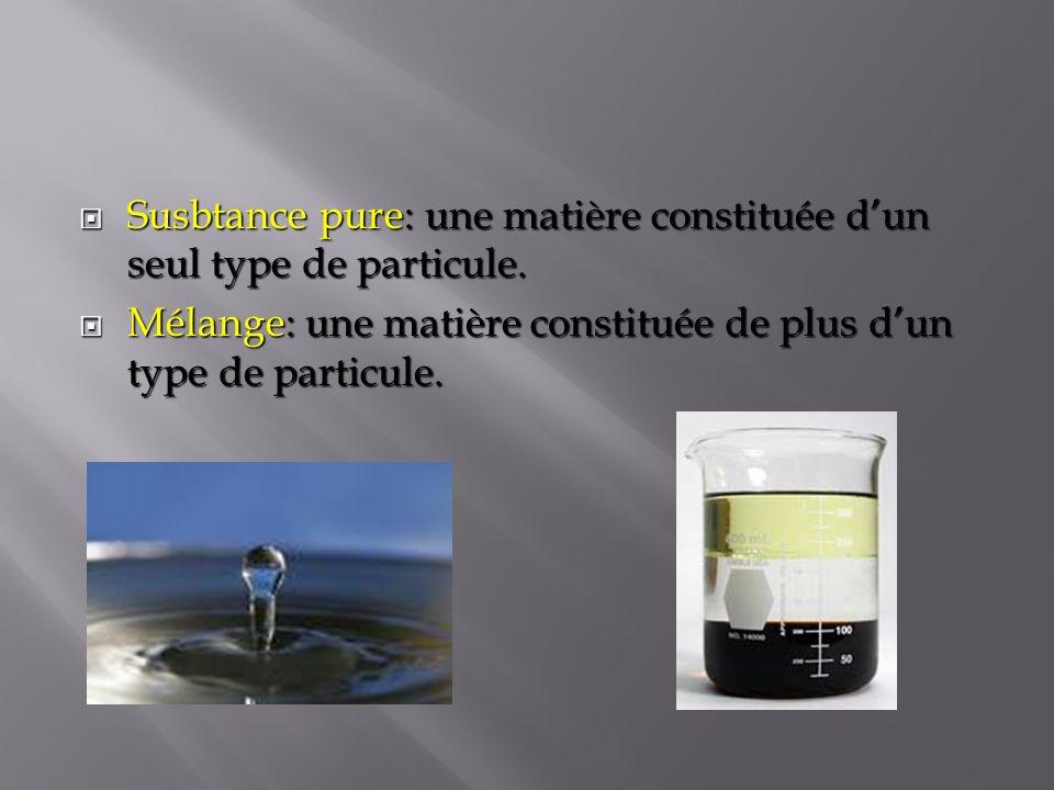 Susbtance pure: une matière constituée dun seul type de particule. Susbtance pure: une matière constituée dun seul type de particule. Mélange: une mat
