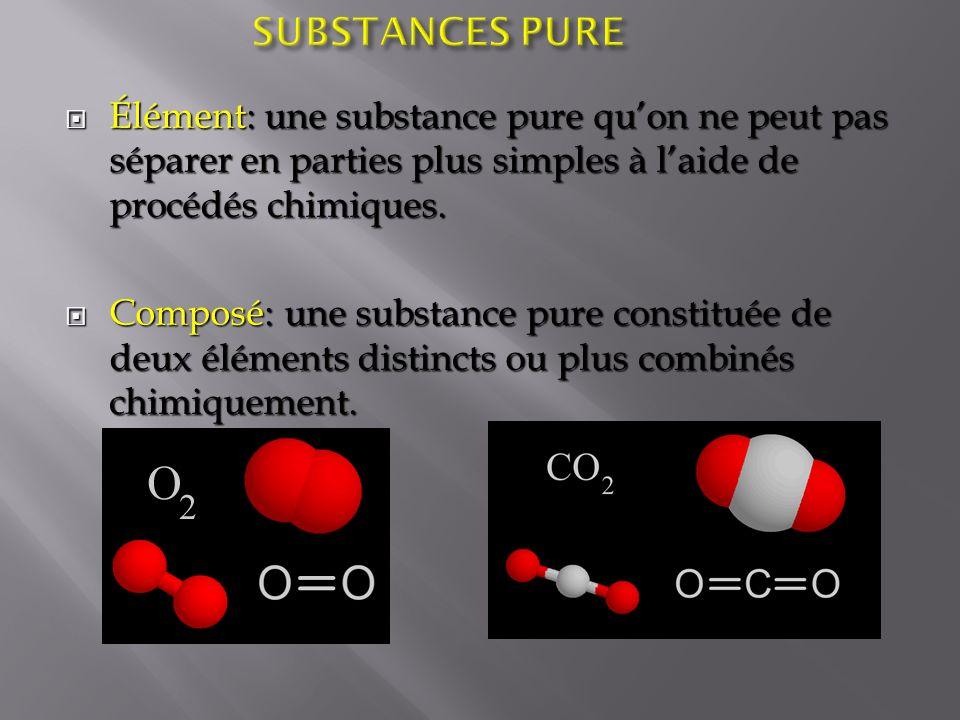 Élément: une substance pure quon ne peut pas séparer en parties plus simples à laide de procédés chimiques. Élément: une substance pure quon ne peut p
