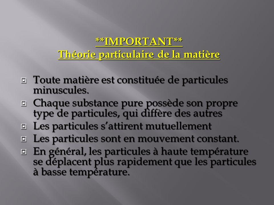 **IMPORTANT** Théorie particulaire de la matière Toute matière est constituée de particules minuscules. Toute matière est constituée de particules min