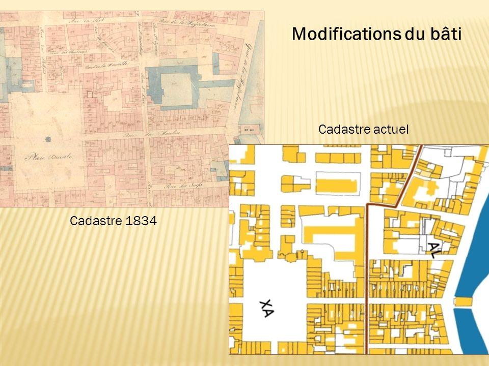 Modifications du bâti Cadastre actuel Cadastre 1834