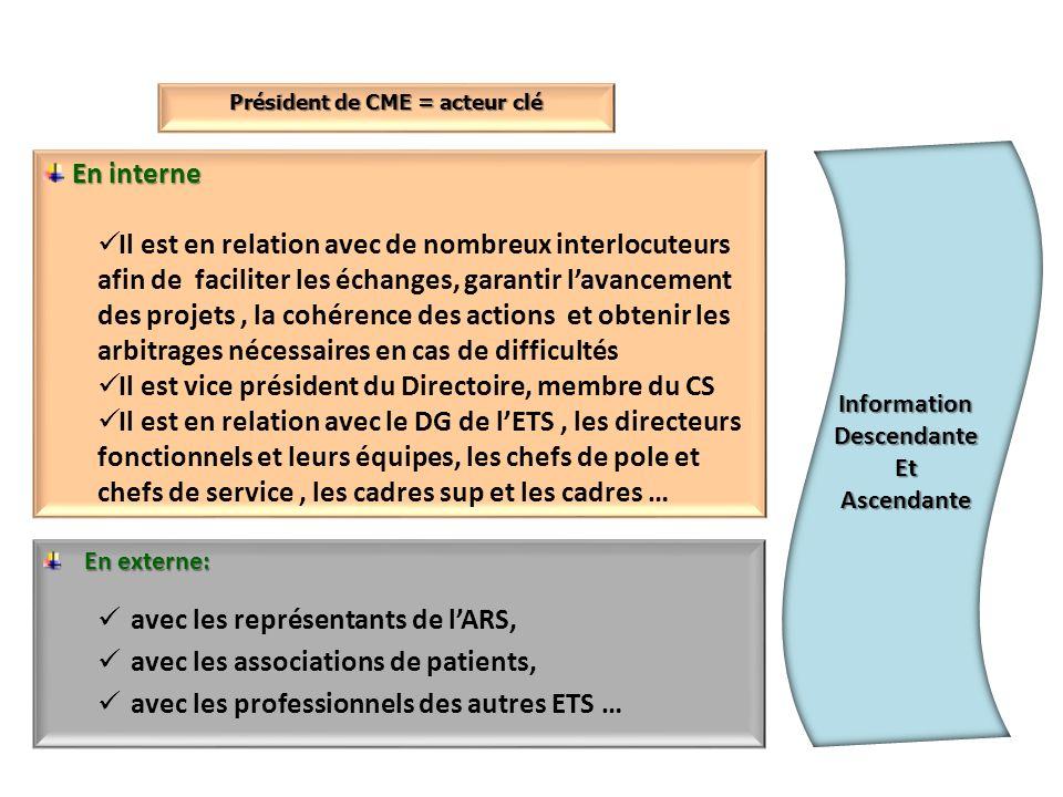 En externe: avec les représentants de lARS, avec les associations de patients, avec les professionnels des autres ETS … En interne Il est en relation
