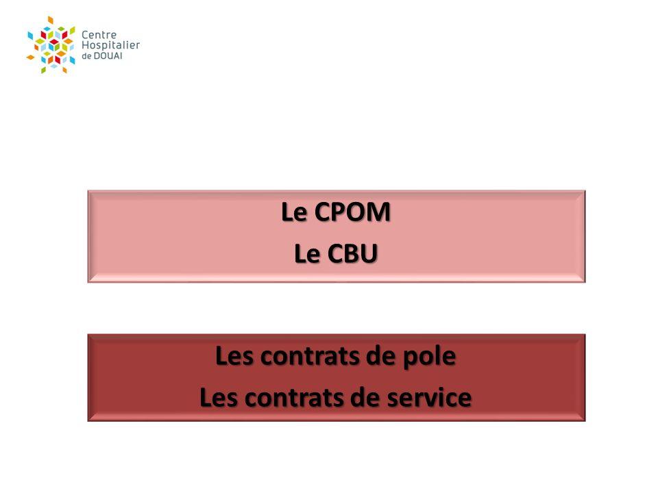 Les contrats de pole Les contrats de service Le CPOM Le CBU