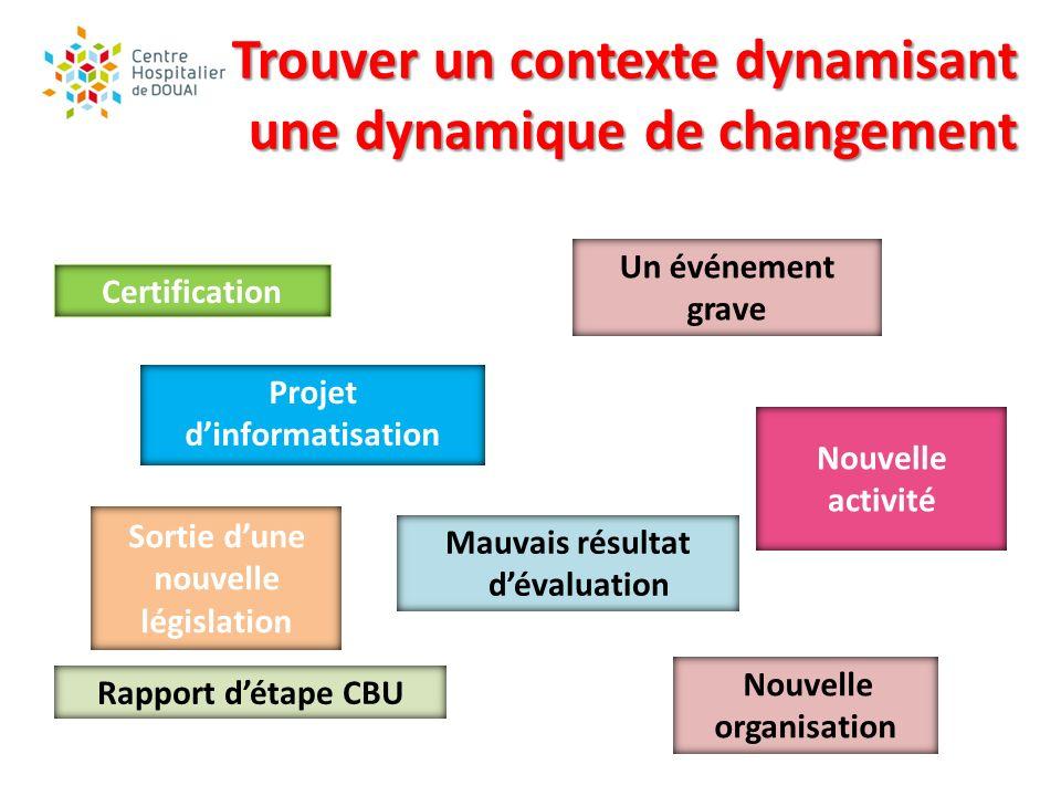 Trouver un contexte dynamisant une dynamique de changement Certification Rapport détape CBU Projet dinformatisation Mauvais résultat dévaluation Nouve