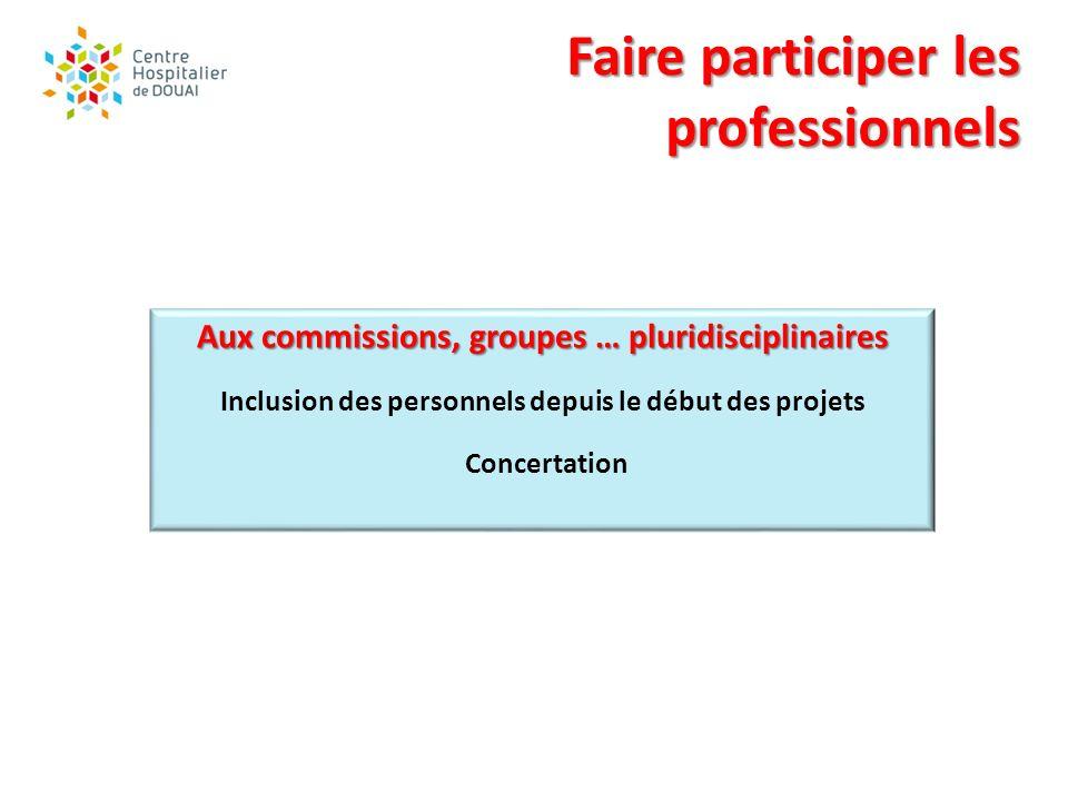 Faire participer les professionnels Aux commissions, groupes … pluridisciplinaires Inclusion des personnels depuis le début des projets Concertation