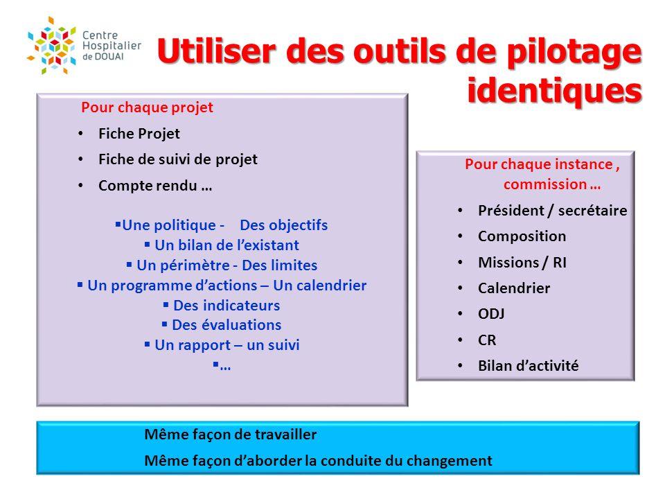 Utiliser des outils de pilotage identiques Pour chaque instance, commission … Président / secrétaire Composition Missions / RI Calendrier ODJ CR Bilan
