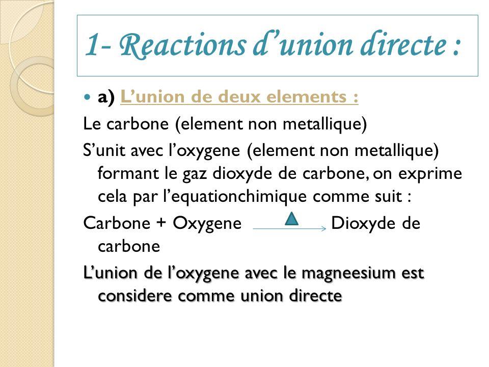 1- Reactions dunion directe : a) Lunion de deux elements : Le carbone (element non metallique) Sunit avec loxygene (element non metallique) formant le