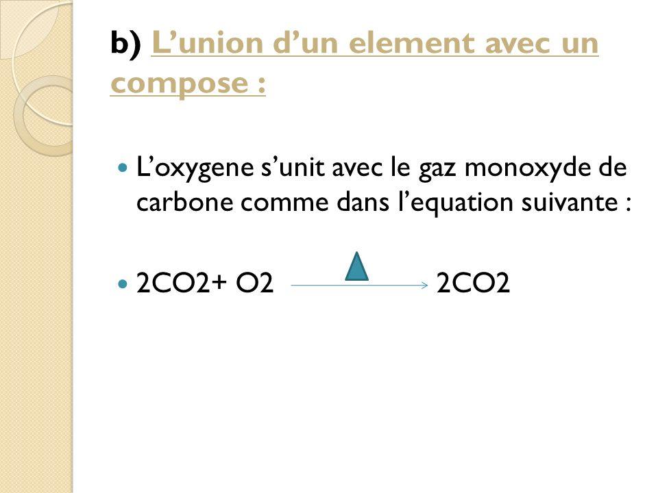 b) Lunion dun element avec un compose : Loxygene sunit avec le gaz monoxyde de carbone comme dans lequation suivante : 2CO2+ O2 2CO2