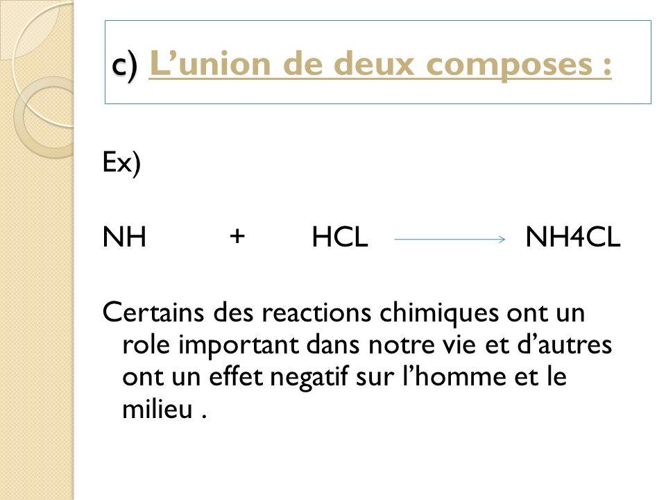 c) c) Lunion de deux composes : Ex) NH + HCL NH4CL Certains des reactions chimiques ont un role important dans notre vie et dautres ont un effet negat