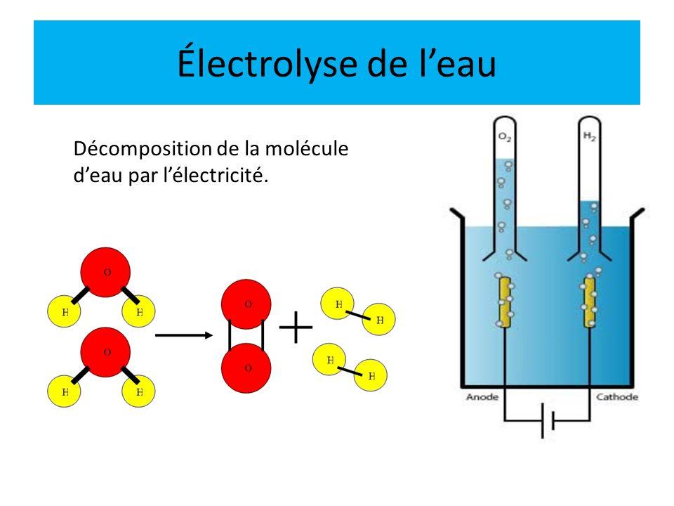 Électrolyse de leau Décomposition de la molécule deau par lélectricité.