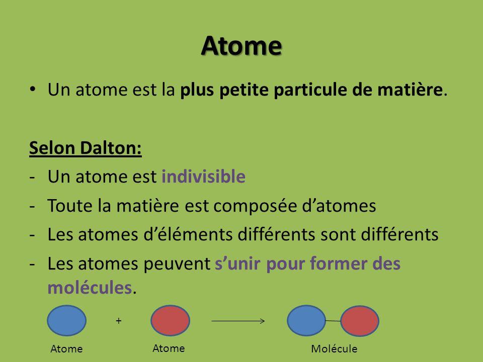 Atome Un atome est la plus petite particule de matière. Selon Dalton: -Un atome est indivisible -Toute la matière est composée datomes -Les atomes dél