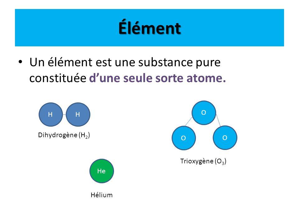 Élément Un élément est une substance pure constituée dune seule sorte atome. HH He O O O Dihydrogène (H 2 ) Trioxygène (O 3 ) Hélium