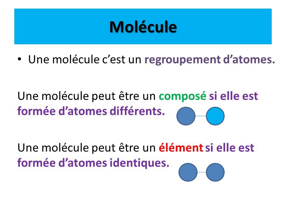Molécule Une molécule cest un regroupement datomes. Une molécule peut être un composé si elle est formée datomes différents. Une molécule peut être un
