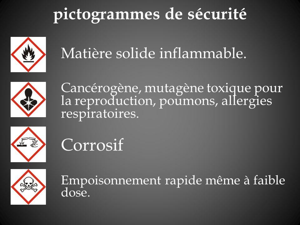 pictogrammes de sécurité Matière solide inflammable.