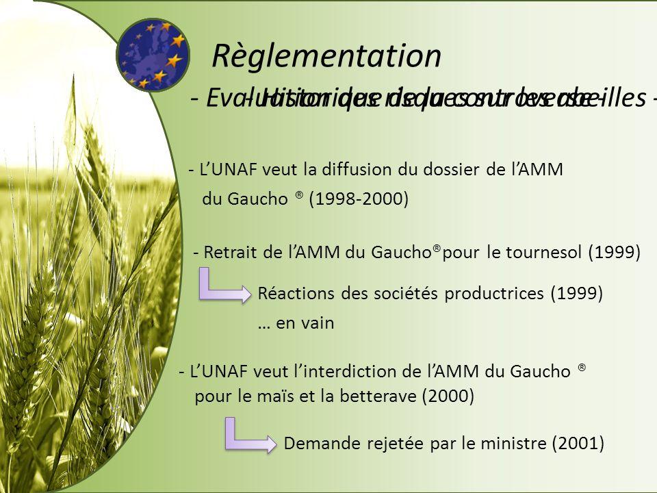 - Evaluation des risques sur les abeilles -- Historique de la controverse - Règlementation - LUNAF veut la diffusion du dossier de lAMM du Gaucho ® (1