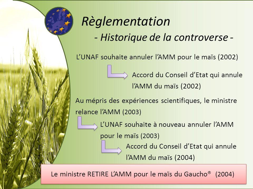 - Historique de la controverse - Règlementation LUNAF souhaite annuler lAMM pour le maïs (2002) Accord du Conseil dEtat qui annule lAMM du maïs (2002)