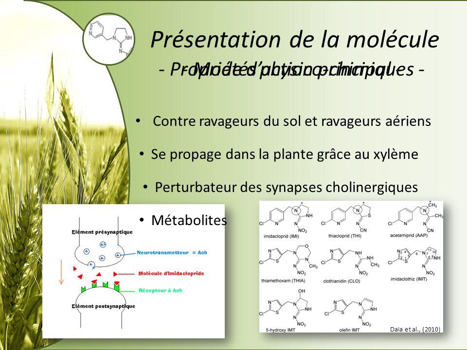 - Propriétés physico-chimiques -- Mode daction principal - Présentation de la molécule Contre ravageurs du sol et ravageurs aériens Daia et al., (2010