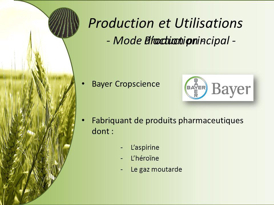 - Mode daction principal -- Production - Production et Utilisations Bayer Cropscience Fabriquant de produits pharmaceutiques dont : - Laspirine -Lhéro
