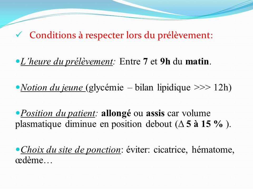 Conditions à respecter lors du prélèvement: Lheure du prélèvement: Entre 7 et 9h du matin. Notion du jeune (glycémie – bilan lipidique >>> 12h) Positi