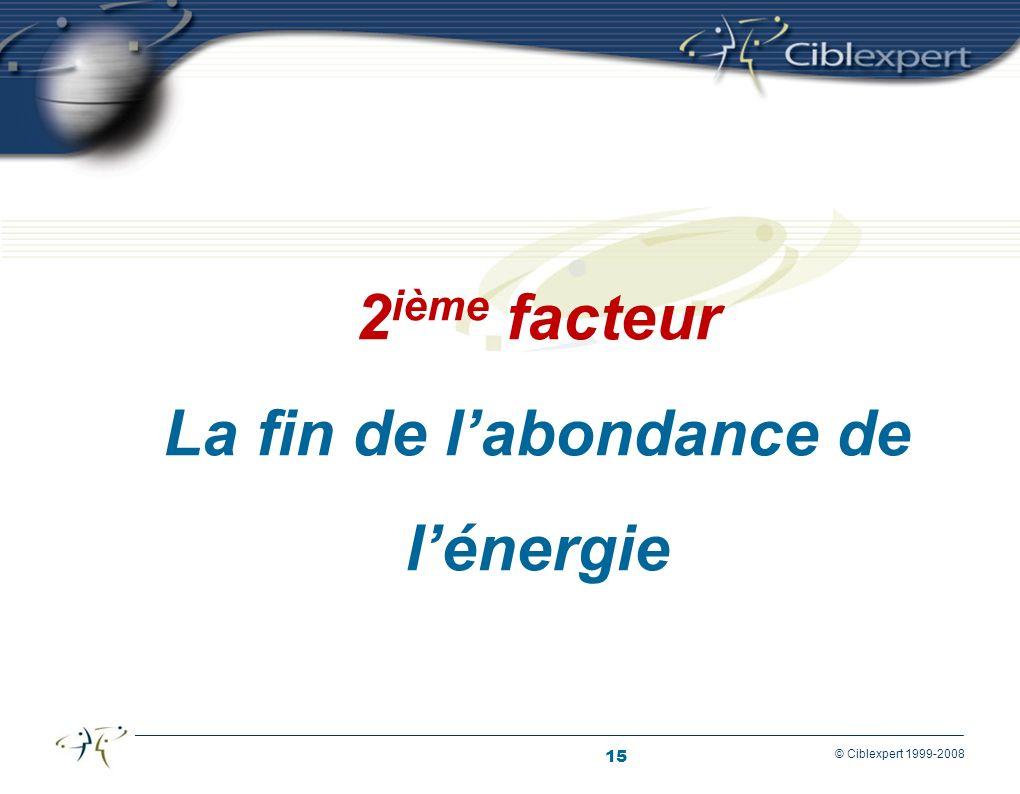15 © Ciblexpert 1999-2008 2 ième facteur La fin de labondance de lénergie
