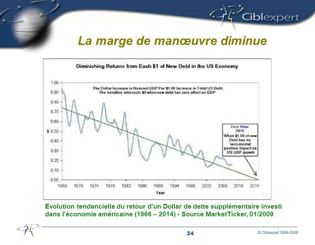 24 © Ciblexpert 1999-2008 La marge de manœuvre diminue Evolution tendancielle du retour d un Dollar de dette supplémentaire investi dans l économie américaine (1966 – 2014) - Source MarketTicker, 01/2009