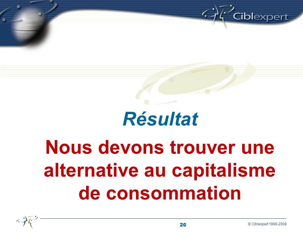 26 © Ciblexpert 1999-2008 Nous devons trouver une alternative au capitalisme de consommation Résultat