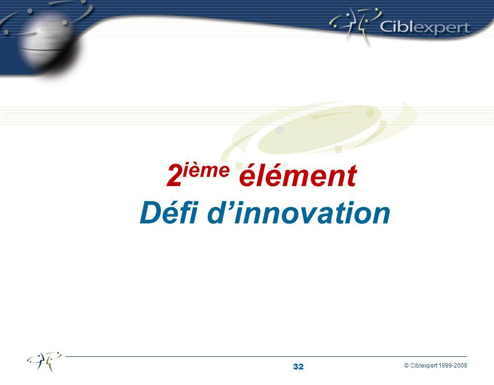 32 © Ciblexpert 1999-2008 2 ième élément Défi dinnovation