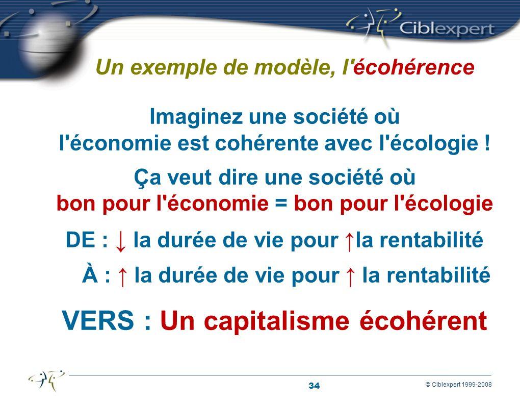 34 © Ciblexpert 1999-2008 Un exemple de modèle, l écohérence Imaginez une société où l économie est cohérente avec l écologie .