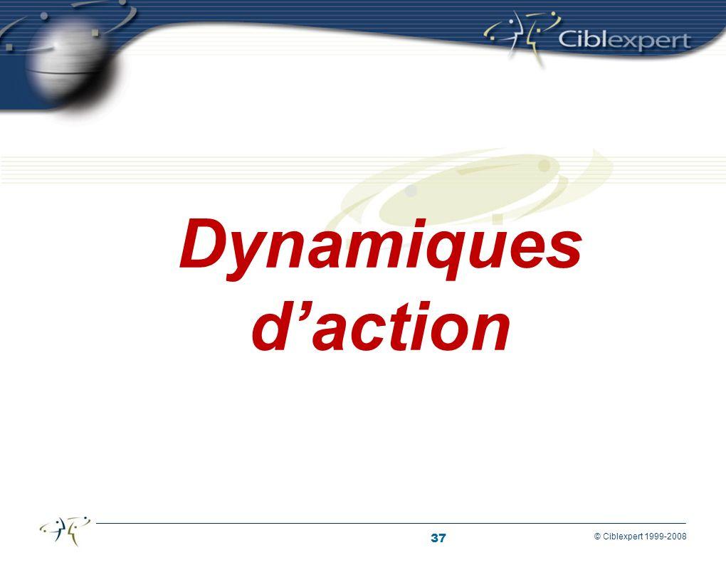 37 © Ciblexpert 1999-2008 Dynamiques daction
