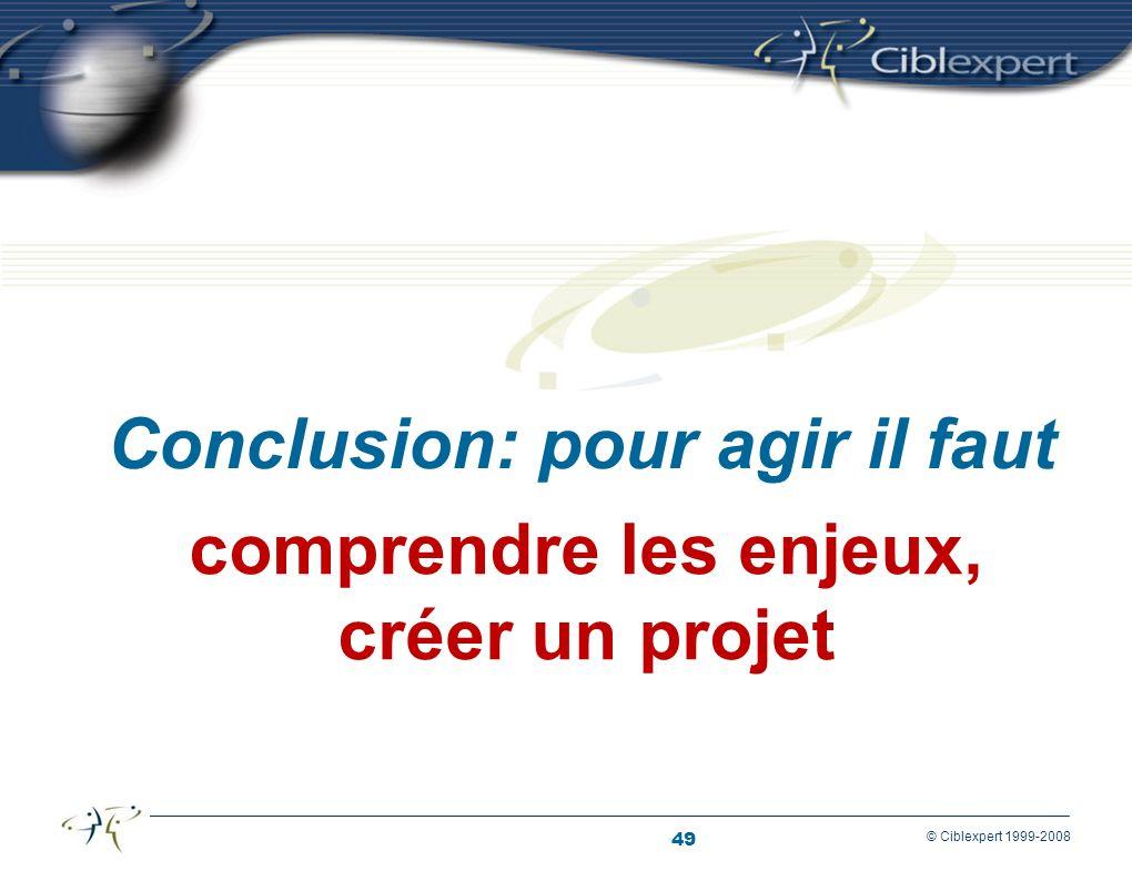 49 © Ciblexpert 1999-2008 comprendre les enjeux, créer un projet Conclusion: pour agir il faut