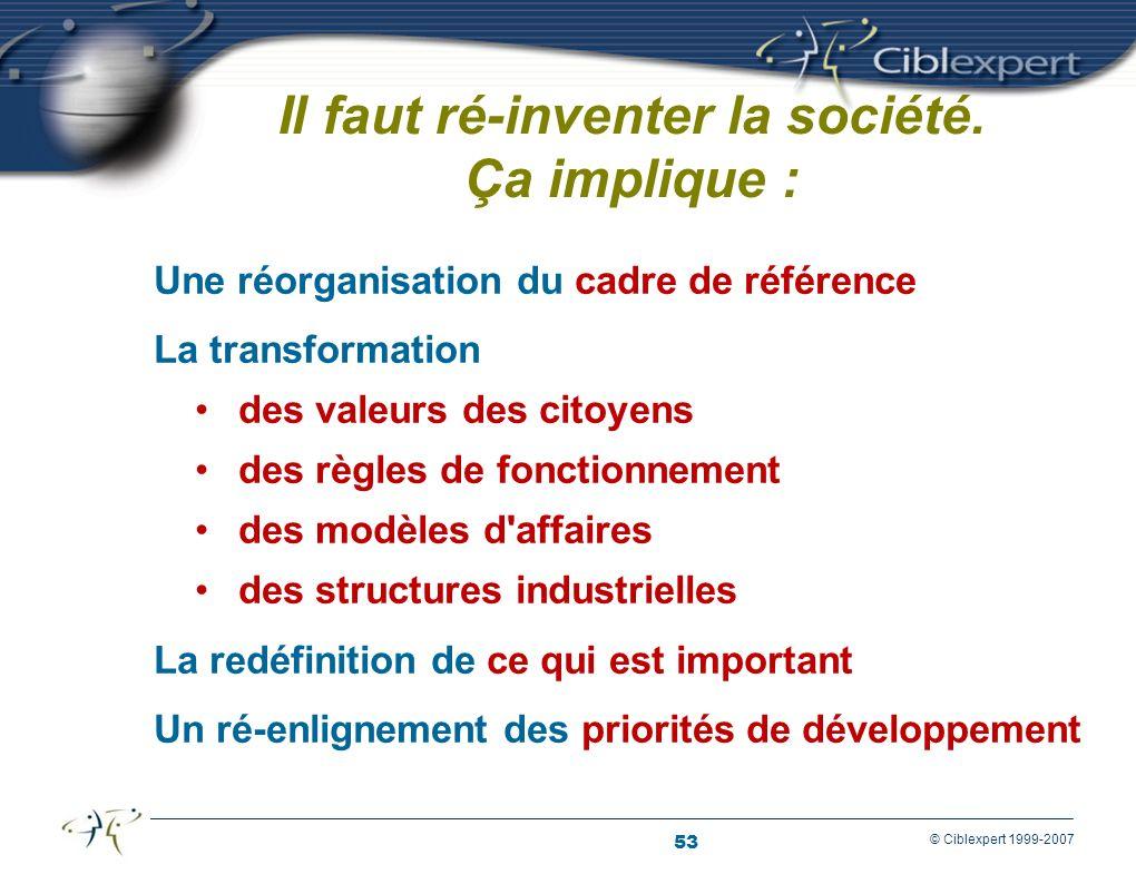53 © Ciblexpert 1999-2007 Il faut ré-inventer la société.