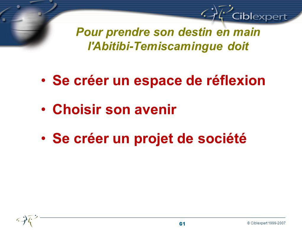 61 © Ciblexpert 1999-2007 Pour prendre son destin en main l Abitibi-Temiscamingue doit Se créer un espace de réflexion Choisir son avenir Se créer un projet de société