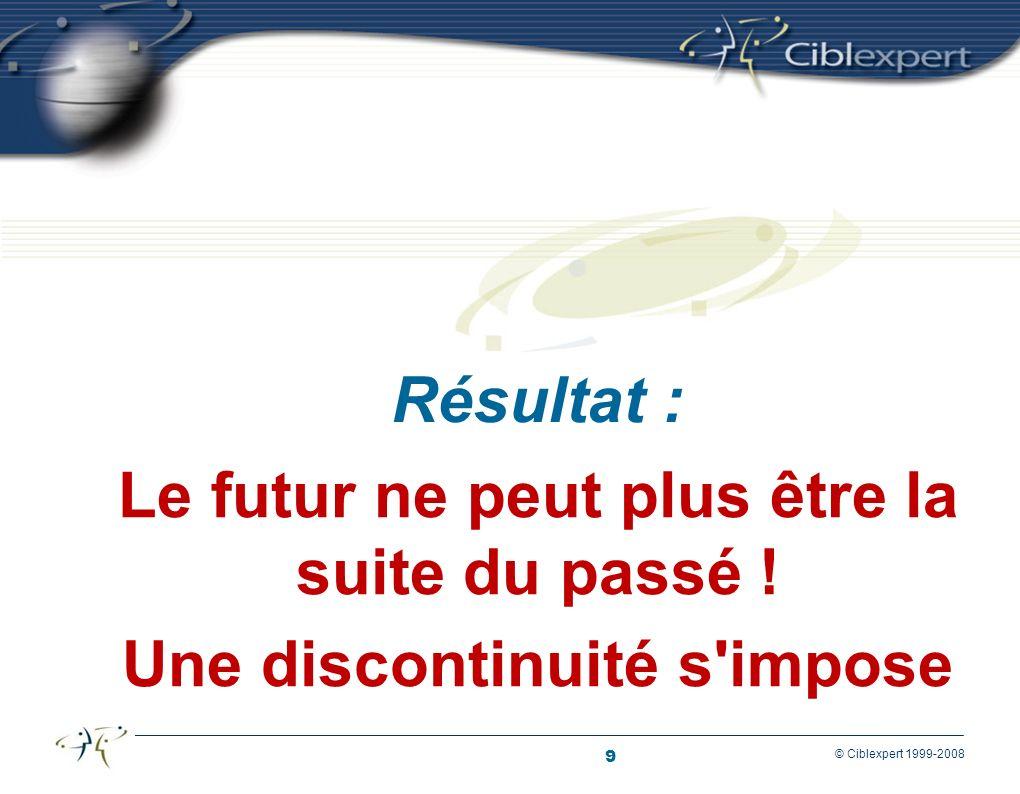 10 © Ciblexpert 1999-2008 Facteurs de discontinuité