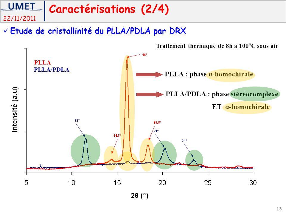 22/11/2011 PLLA PLLA/PDLA Traitement thermique de 8h à 100°C sous air PLLA : phase α-homochirale PLLA/PDLA : phase stéréocomplexe ET α-homochirale Caractérisations (2/4) Etude de cristallinité du PLLA/PDLA par DRX 13