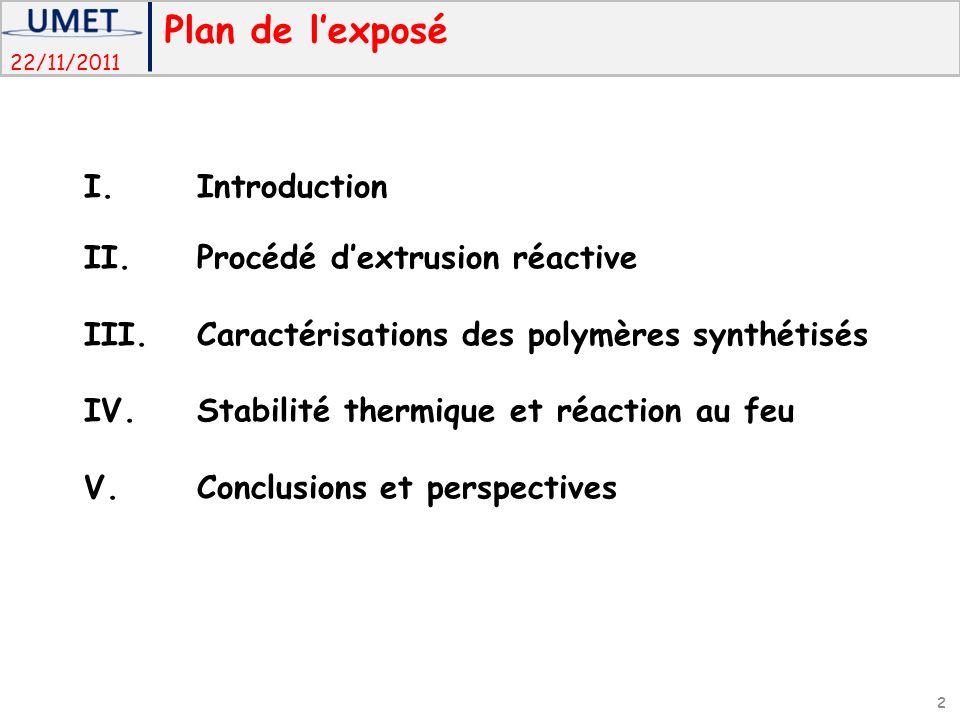 22/11/2011 I.Introduction II.Procédé dextrusion réactive III.Caractérisations des polymères synthétisés IV.Stabilité thermique et réaction au feu V.Co