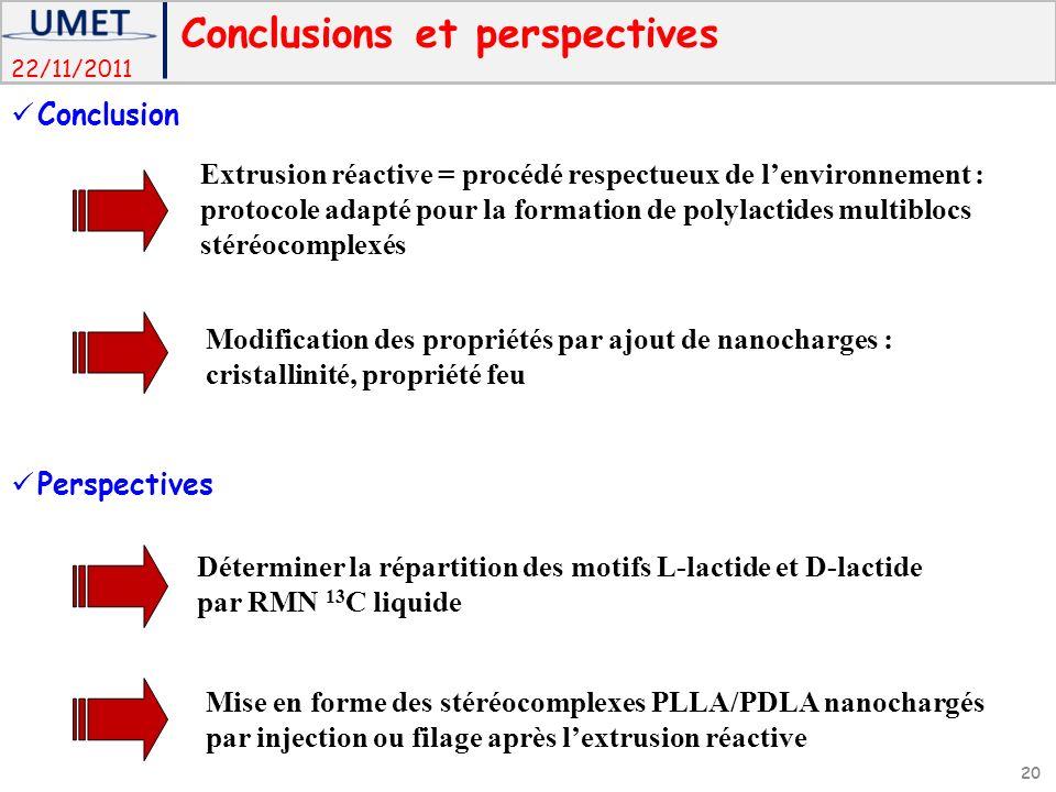 22/11/2011 Conclusions et perspectives 20 Extrusion réactive = procédé respectueux de lenvironnement : protocole adapté pour la formation de polylacti