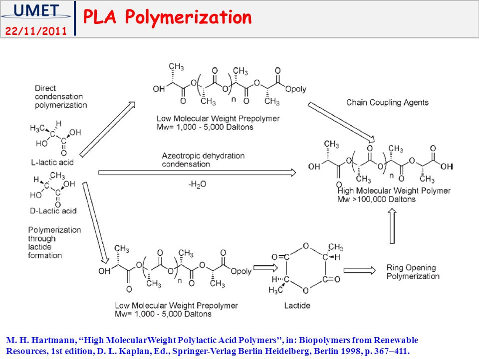 22/11/2011 PLA Polymerization M. H. Hartmann, High MolecularWeight Polylactic Acid Polymers, in: Biopolymers from Renewable Resources, 1st edition, D.