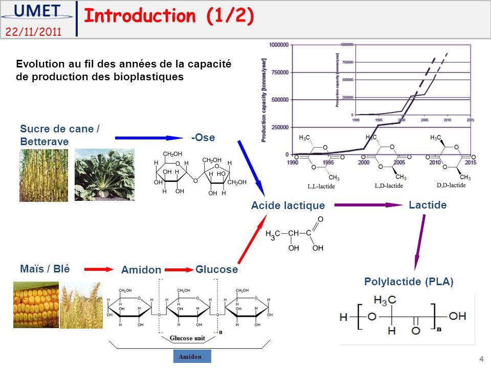22/11/2011 -Ose Sucre de cane / Betterave Acide lactique Polylactide (PLA) Lactide Maïs / Blé Amidon Glucose Amidon Introduction (1/2) 4 Evolution au