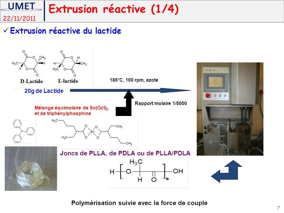 22/11/2011 Rapport molaire 1/5000 20g de Lactide Joncs de PLLA, de PDLA ou de PLLA/PDLA 185°C, 100 rpm, azote Mélange équimolaire de Sn(Oct) 2 et de triphénylphosphine Polymérisation suivie avec la force de couple Extrusion réactive (1/4) Extrusion réactive du lactide 7