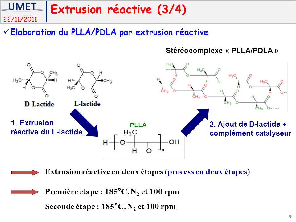 22/11/2011 1.Extrusion réactive du L-lactide PLLA Stéréocomplexe « PLLA/PDLA » 2. Ajout de D-lactide + complément catalyseur Première étape : 185°C, N